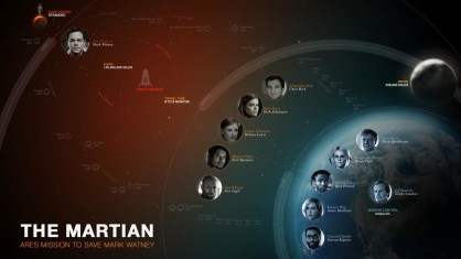 The-Martian-Character-Poster-1024x576