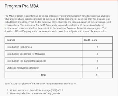 PRA MBA